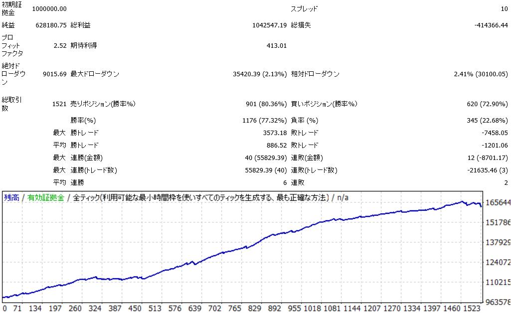 2005-201601_genesis-scal_def