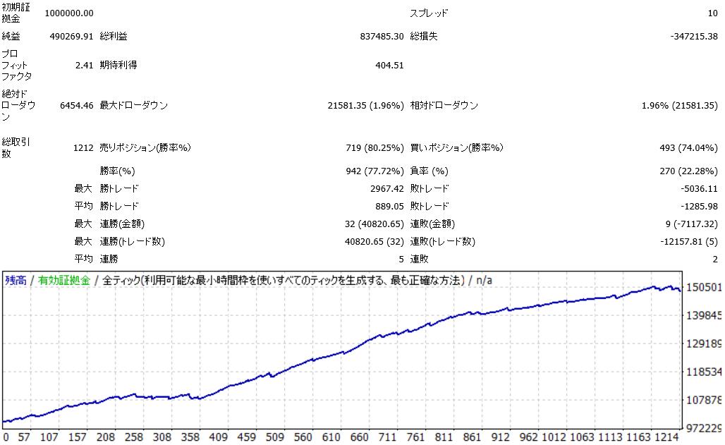 2005-201601_genesis-scal_opt