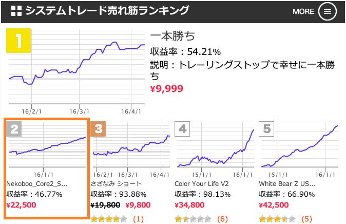 fx-on_sales160410